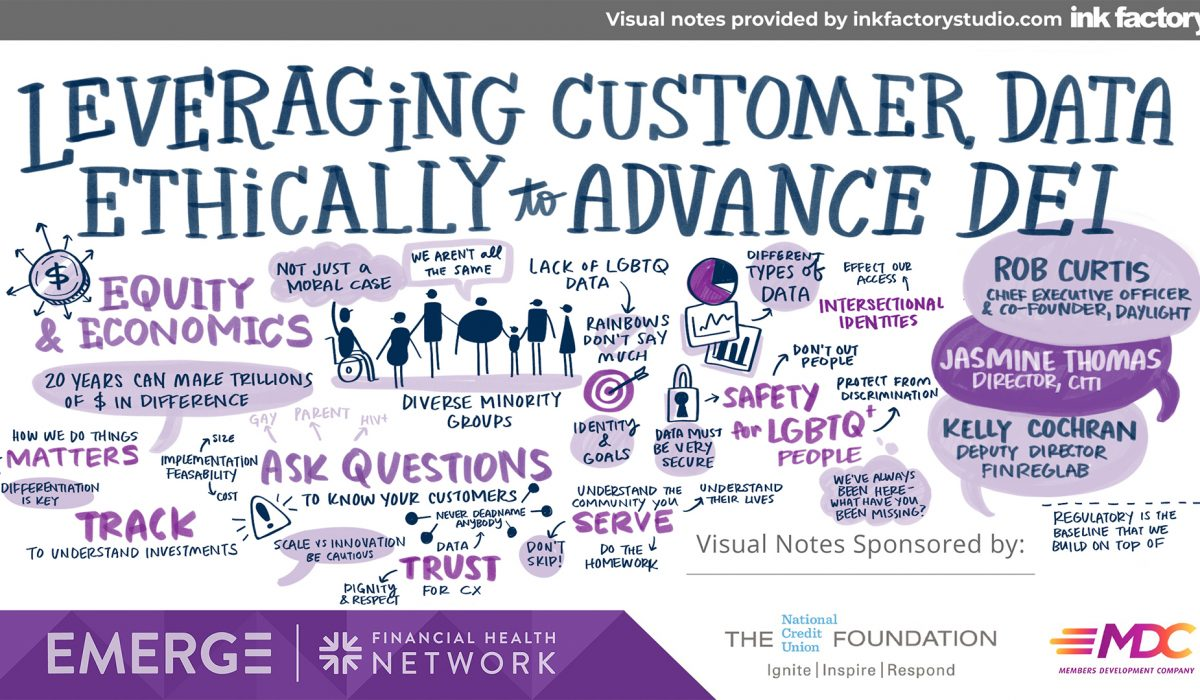 Leveraging Customer Data Ethically to Advance DEI